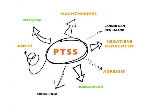 Zelftest PTSS en behandeling complexe ptss
